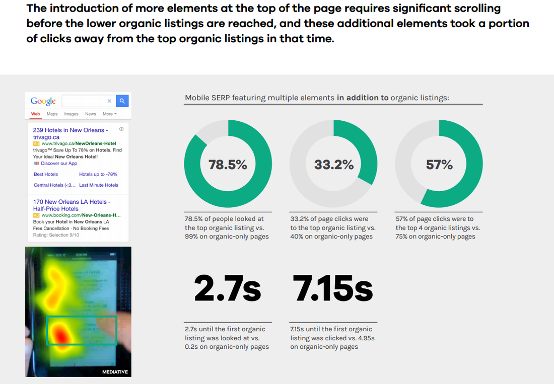 Mediative Whitepaper shot: Mobile SERPs with multiple elements